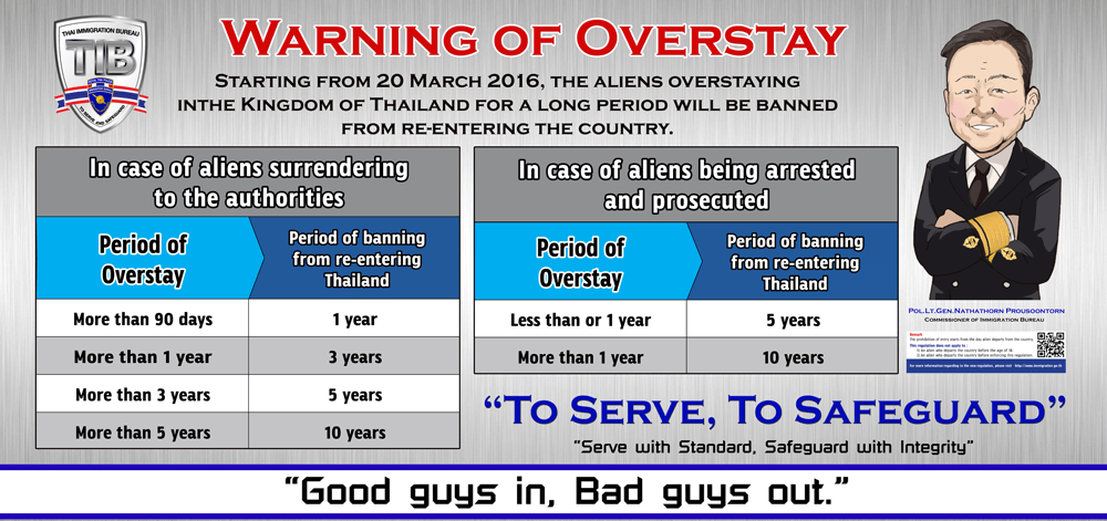Overstay-Good-Guys-In-Bad-Guys-Out